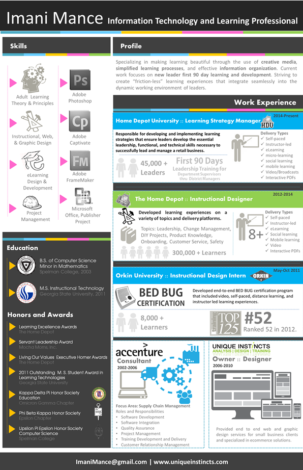 Mance_infographic_resumev2_PNG_sm